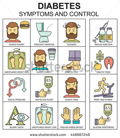 diabetes and mood swings in men symptom stock images royalty free images vectors