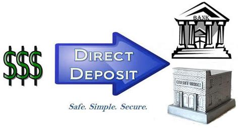 Make Money Online Direct Deposit - presentation name on emaze