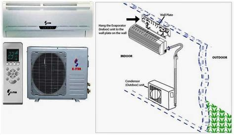 Evap Ac Lg wiring diagram of split type air conditioner wiring
