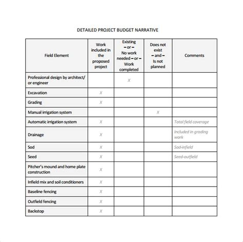Budget Summary Templates   7  Free Samples, Examples & Formats