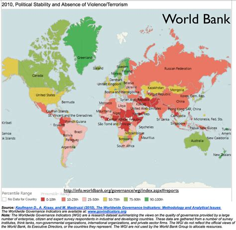 world bank located in which country can we map state instability