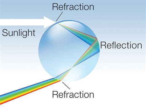 rainbow light s one side effects rainbows