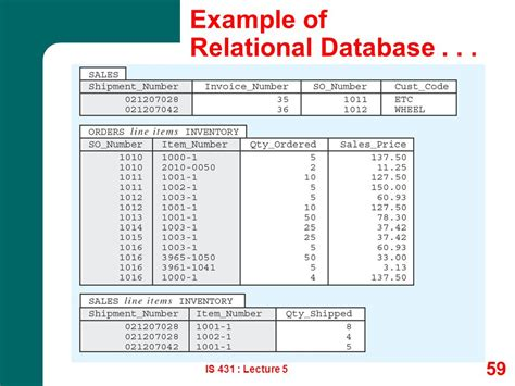 design guidelines for relational schema in dbms relational database exle relational databases