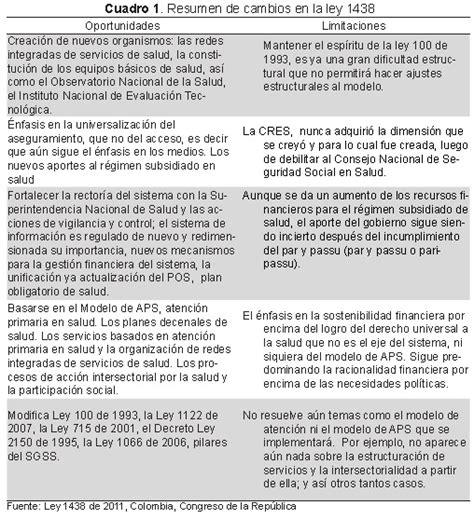 cambio en la ley desde ahora a qu 233 personas se les podr 225 the latest reform of the colombian healthcare related