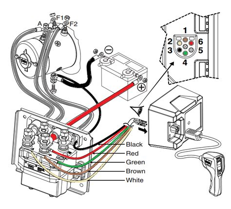 rule 12 volt winch wiring diagram rule electrical wiring