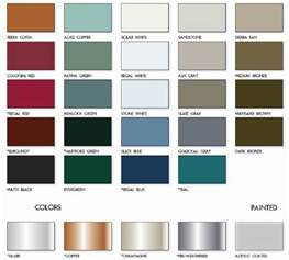metal roof colors lowes metal roofil lowes metal roofing colors
