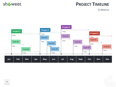 project timelines gantt charts and project timelines for powerpoint