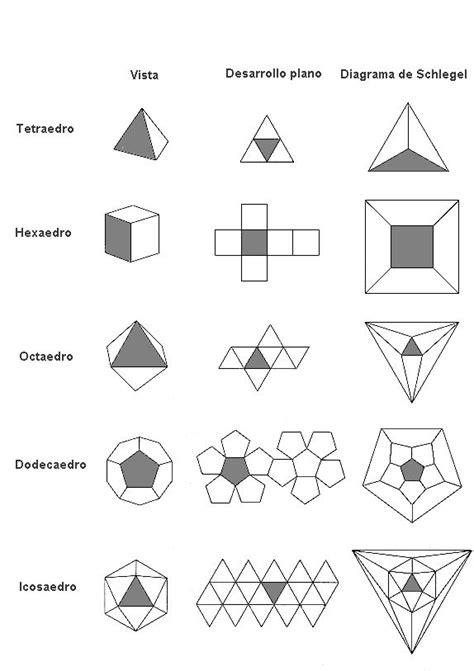 figuras geometricas heptagono m 225 s de 25 ideas incre 237 bles sobre maquetas con figuras