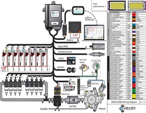 zavoli lpg wiring diagram 25 wiring diagram images
