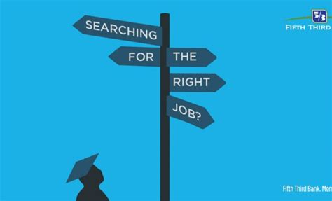 A Brand New Way To Find The Career You Want