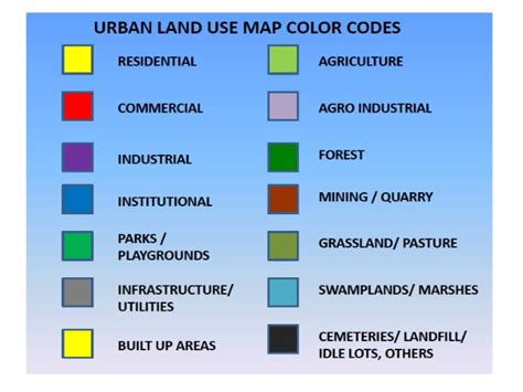 what is the purpose of the color code system of resistors avend licensed for non commercial use only color urbanplanning