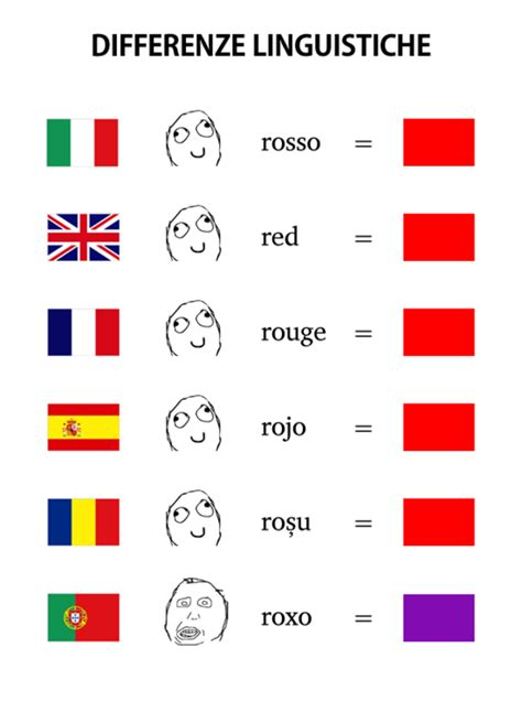 colors in different languages differenze linguistiche colors differenze linguistiche