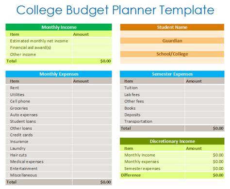College Budget Planner Template Budget Templates Plan Exle For Students