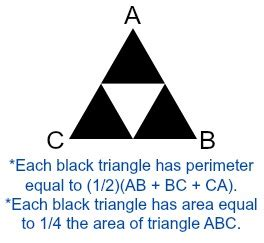 triangle pattern equation what is the sierpinski triangle pattern history