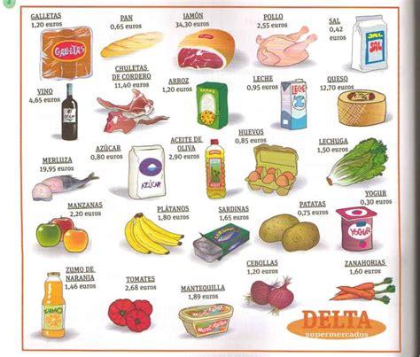 imagenes de comidas en ingles y español vocabulario las tiendas espa 241 ol clases de ele comida