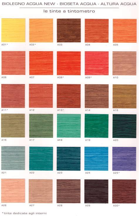 colori boero per interni boero bioseta acqua 0 750 lt colori linea legno 2010