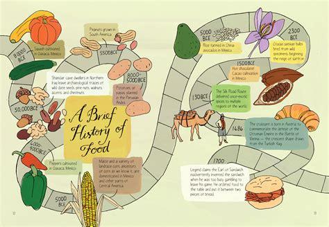 origins food a brief history of food no big deal bon appetit
