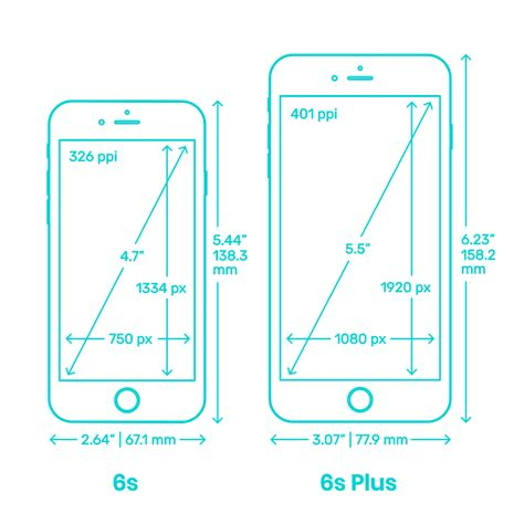 apple iphone 6s 6s plus dimensions drawings dimensions guide