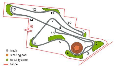 fiorano circuit fiorano track info