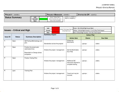 project report template 5 project status report template teknoswitch