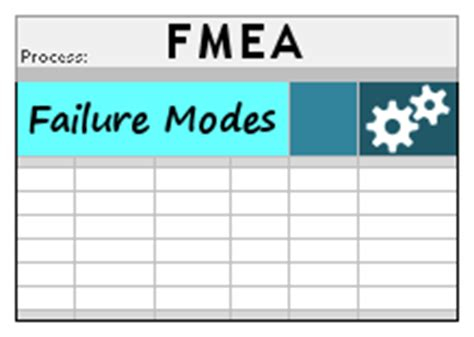failure mode analysis template failure mode and effect analysis template continuous