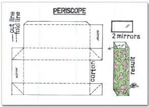 making a blueprint how can we make a periscope meritnation com