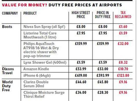 airport vat  retailers  easy cash