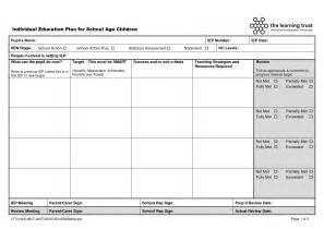 Education Plan Template by Education Templates Individual Education Plan Template