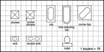 drawing up a floor plan for your bathroom remodel