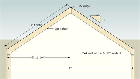 Shed Roof Pitch Angle by Gres Shed Roof Pitch