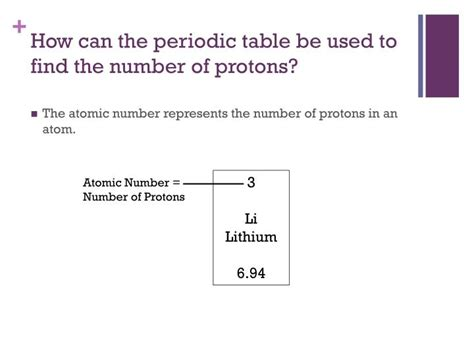 How To Find Electrons On Periodic Table by Ppt Protons And Electrons Powerpoint Presentation Id