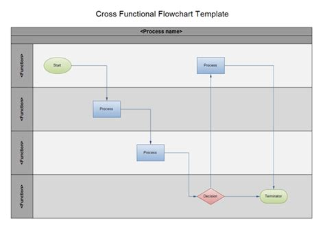 cross functional flowchart template powerpoint swim diagram powerpoint template swimlane template