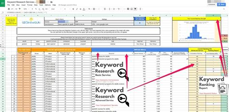 seo keyword research template how to do keyword research seointhesun