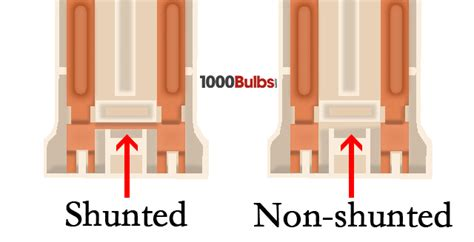 shunted vs non shunted l holders led fluorescent replacement tubes 1000bulbs com blog