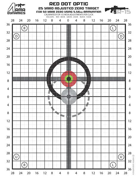 printable ar 15 zeroing targets free printable zero targets optimized for red dot style