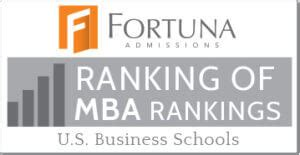 Mba Programs 12 Months by Fortuna Ranking Of Mba Rankings 2017 Us Business Schools