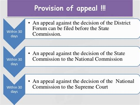 section 27 of consumer protection act consumer protection act in medical profession