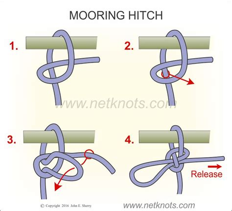 good boat knots mooring hitch how to tie a mooring hitch