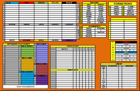 football call sheet template best photos of blank football play sheet template