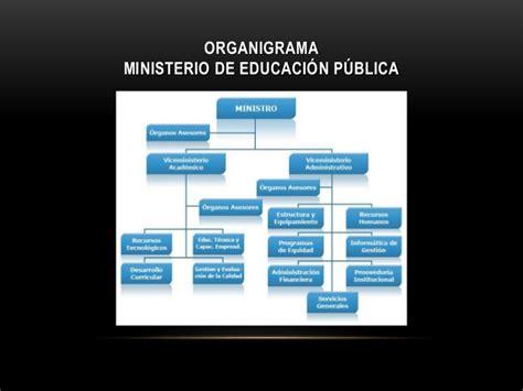 ministerio de educaci n p blica propuesta para implementar un plan para el mejoramiento