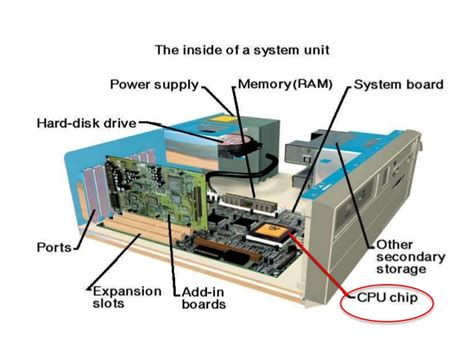computer diagram inside a computer labeled parts diagram labeled