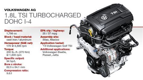 2015 winner vw 1 8l turbocharged dohc 4 cyl 2015 10