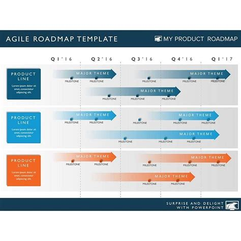 free project roadmap template product roadmap powerpoint timeline infographic