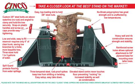5 cinco classic christmas tree stand heavy duty xmas water