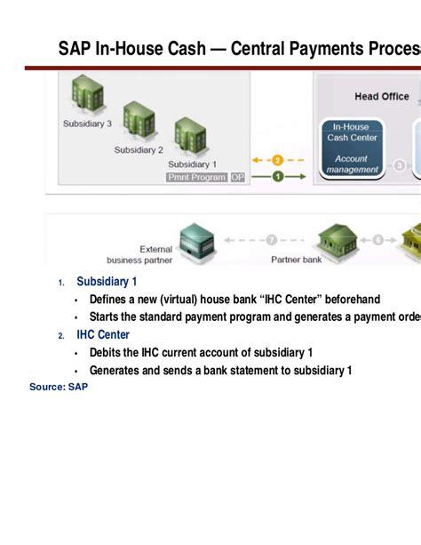 inhouse bank sap financials 2011 prakhina detailed lessons to reduce