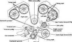kia sedona 2003 timing belt installation procedure owner