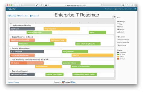 three exle technology roadmap templates