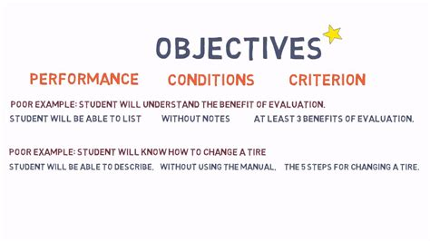 performance objectives exles best resumes