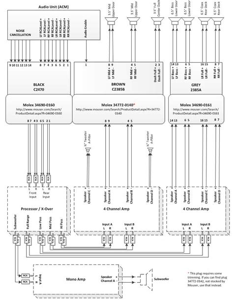 crossover wiring diagram car audio imageresizertool