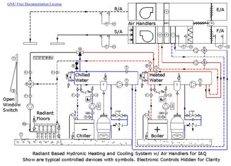 piping layout wikipedia hydronic system hvac selection